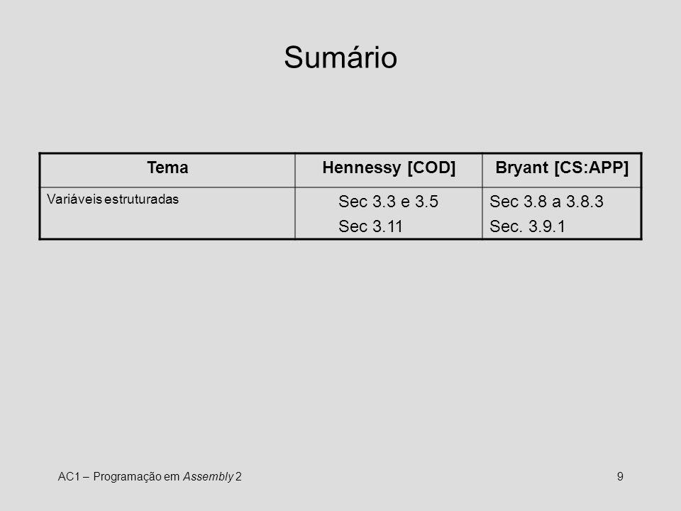 Sumário Tema Hennessy [COD] Bryant [CS:APP] Sec 3.3 e 3.5 Sec 3.11